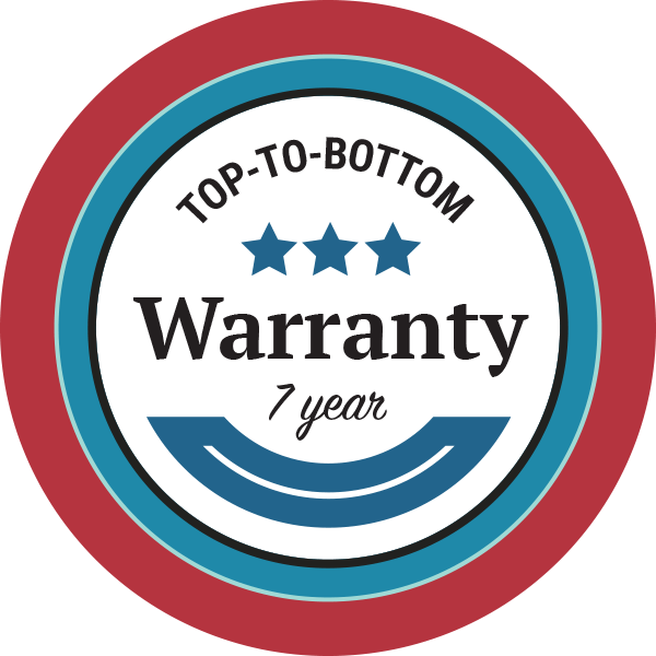 The Shed Yard Warranty Promise