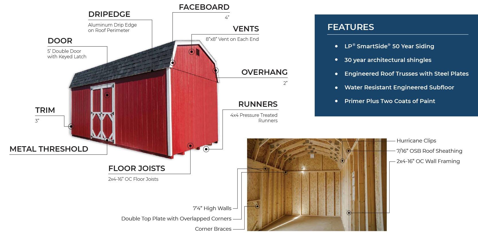 mini barn shed 12x28